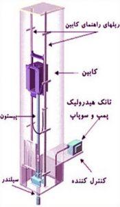 hydraulic3