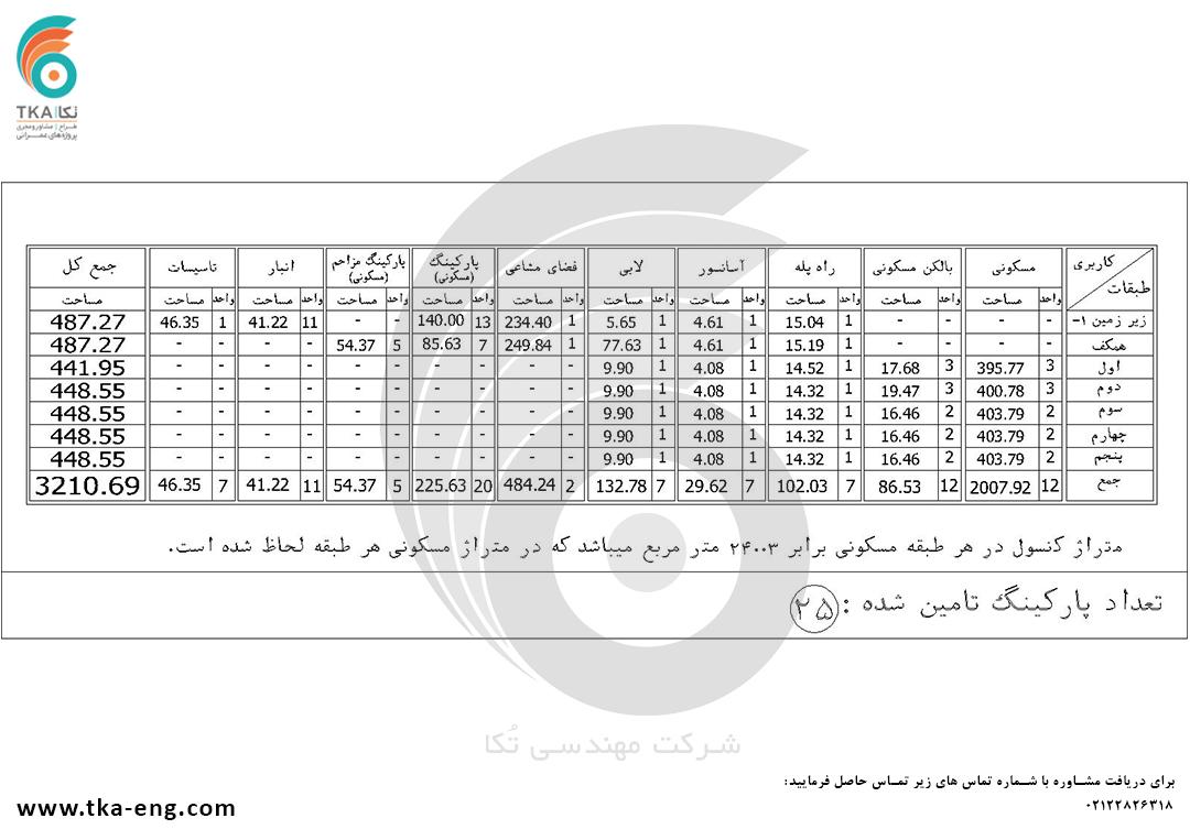 جدول تایتل - شرکت تُکا